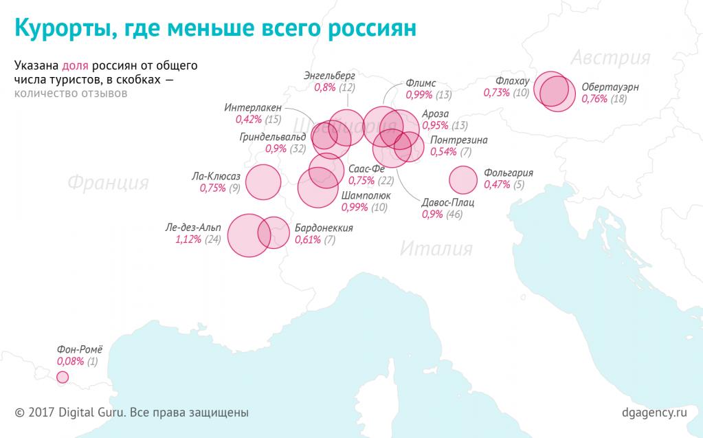 Курорты с минимальной долей российских туристов на карте