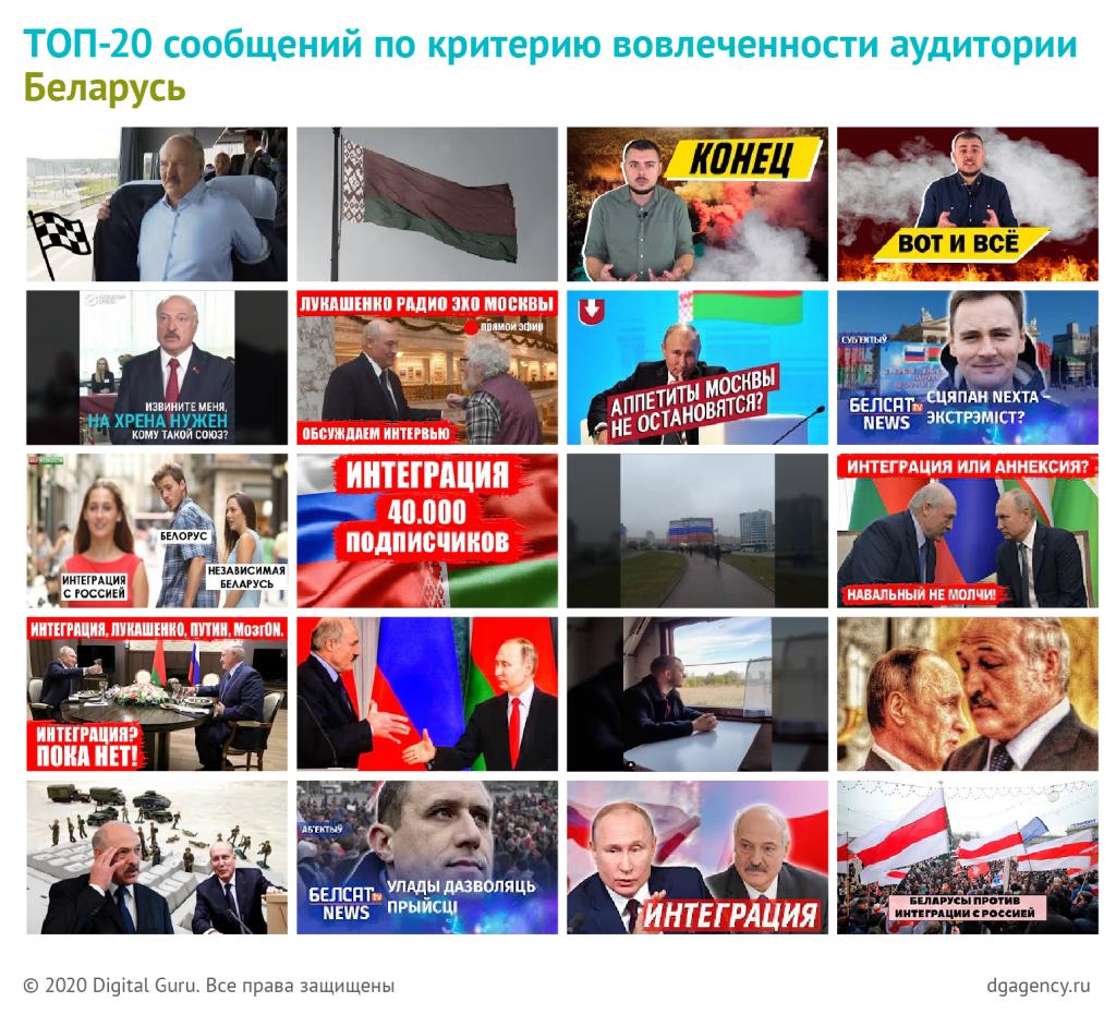 топ сообщений по вовлеченности в Беларуси