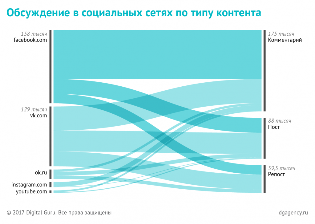 dg_moscow-renovation_charts_05.png