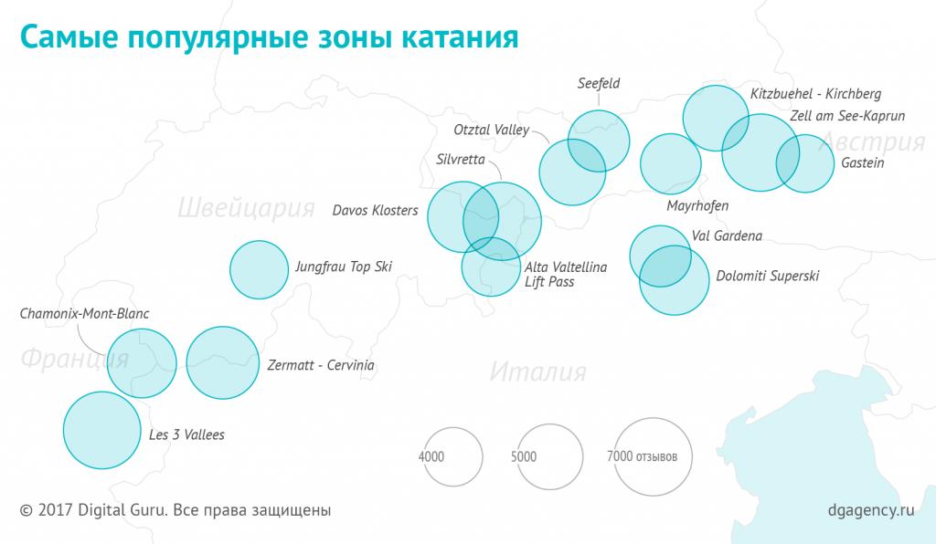 Самые популярные зоны катания в Альпах среди всех туристов