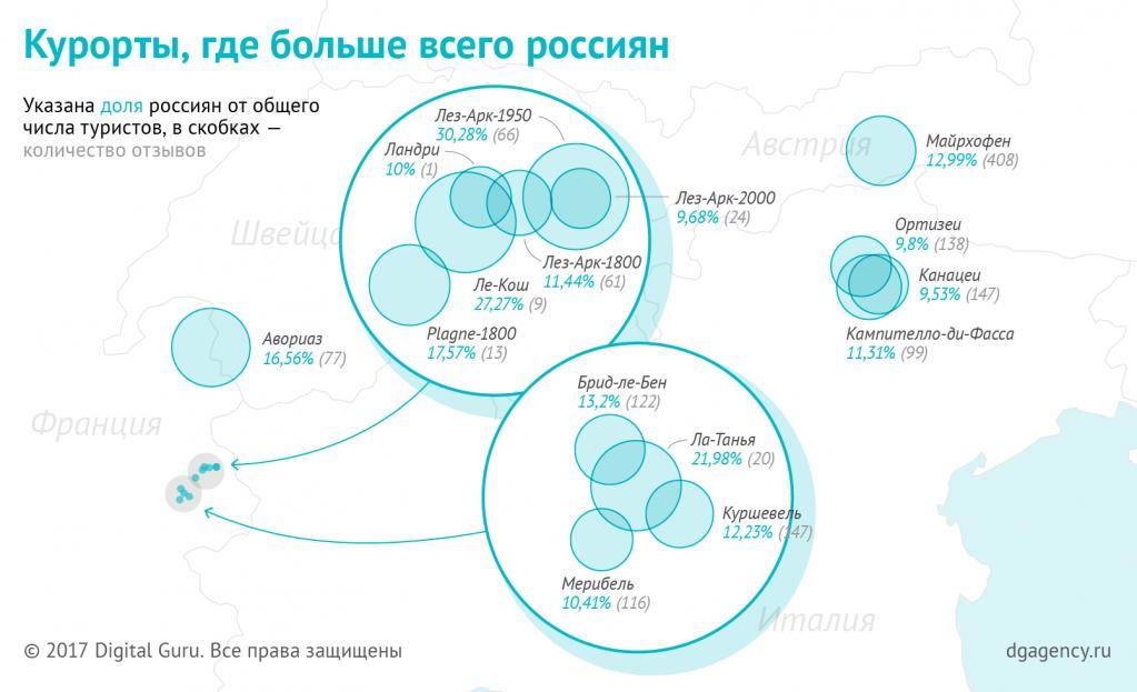 Альпийские курорты с максимальной концентрацией российских туристов на карте