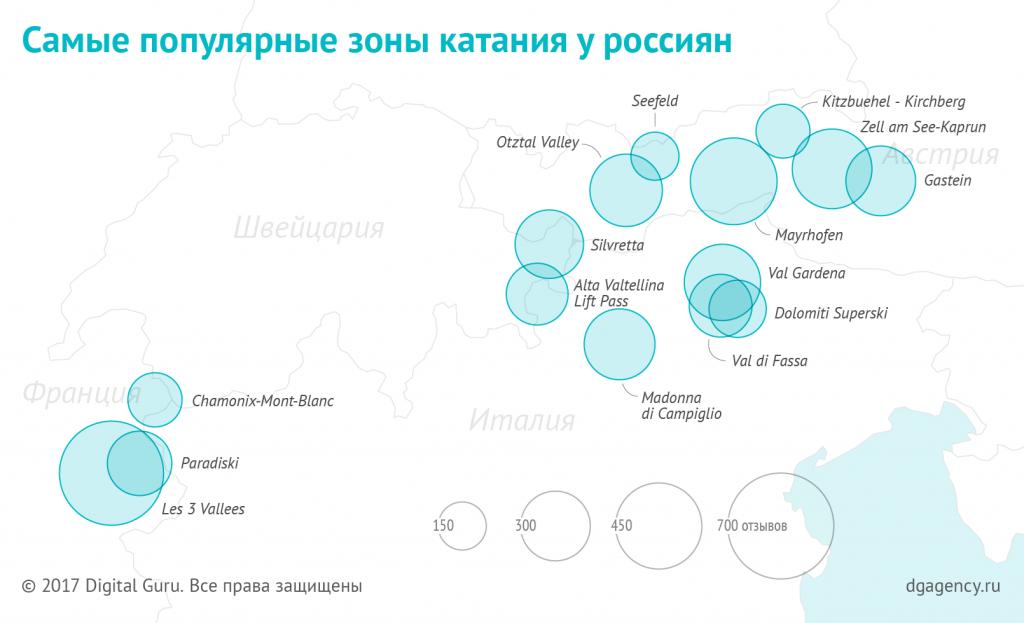 Самые популярные зоны катания в Альпах у российских туристов